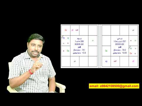 Anitha Suicide ! An astrological view by DINDIGUL P.CHINNARAJ ASTROLOGER INDIA