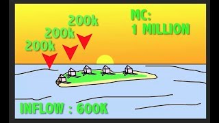 Market Cap Explained - Market Cap Crypto Myth Breakdown - Short Version