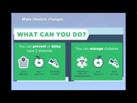 Lowering Costs for Type 2 Diabetes
