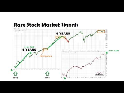 Rare Secular Stock Signals 1928-2016