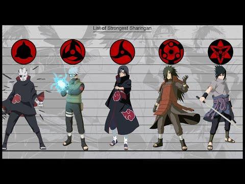 List of Strongest All Sharingan | Ninja World |