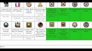 Cod Mw2 How Get All Emblems List