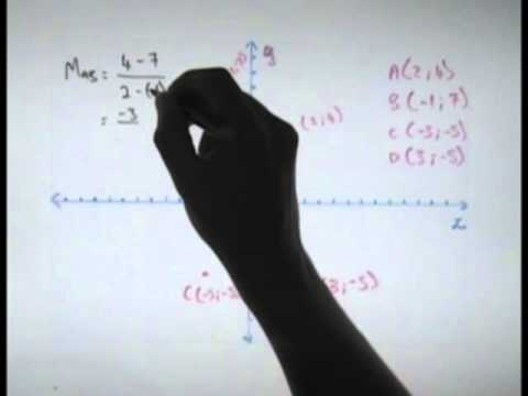Analytical geometry Tutorial 1: Basics part 1