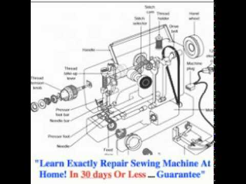 How To Repair Sewing Machine At Home Step By Step Review Bonus Enchanting Fix Sewing Machine Repairs