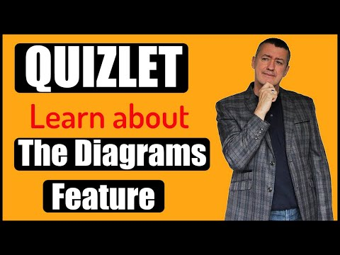 How to use Diagrams in Quizlet 2018-Quick & Clear Introduction