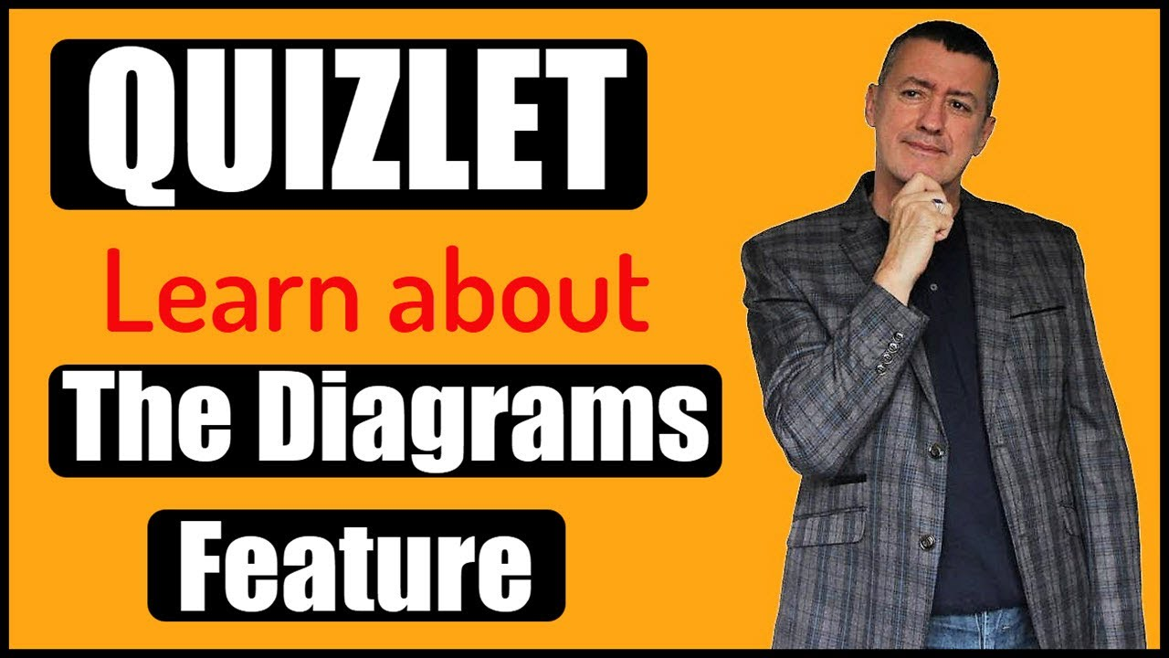 How to use Diagrams in Quizlet 2019-Quick & Clear Introduction