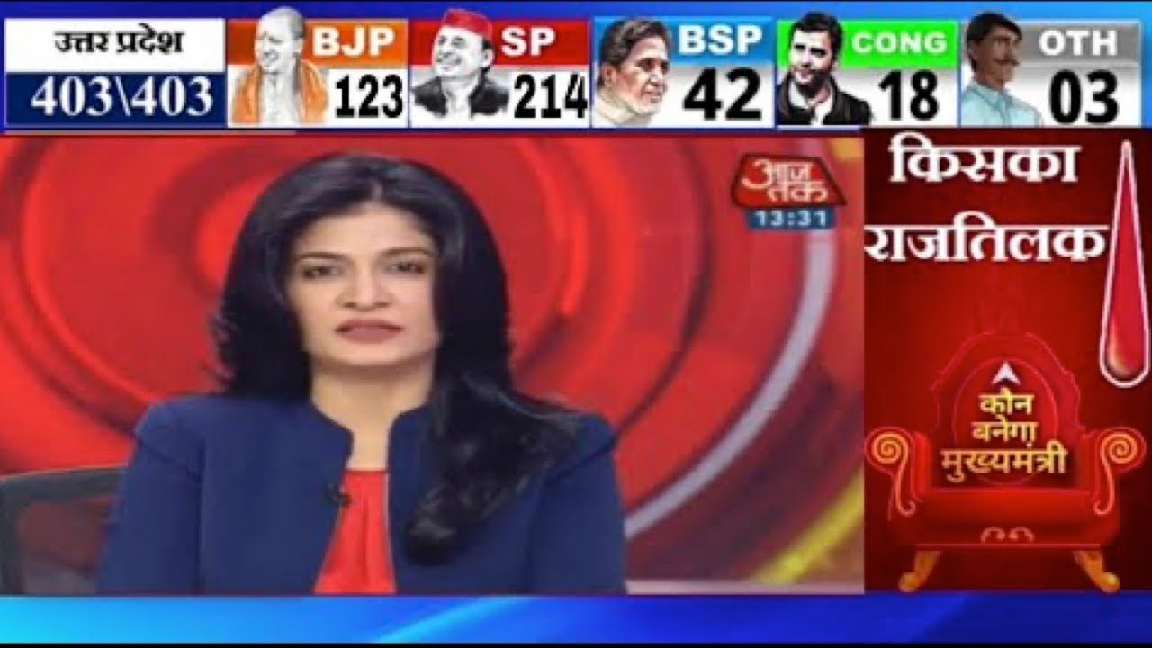 UP Election 2022 Opinion Poll Aaj Tak