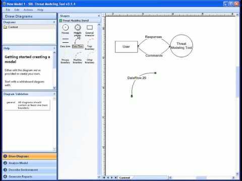 microsoft sdl tools