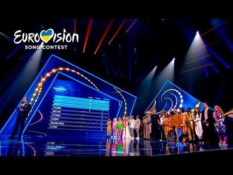 Результаты голосований – Национальный отбор на Евровидение-2018. Второй полуфинал