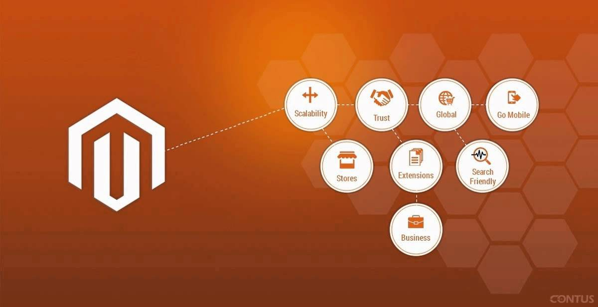 How To Install Magento E-Commerce Shopping Cart - YouTube