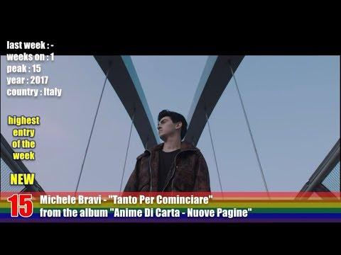 Gay Music Chart - 2017 week 46