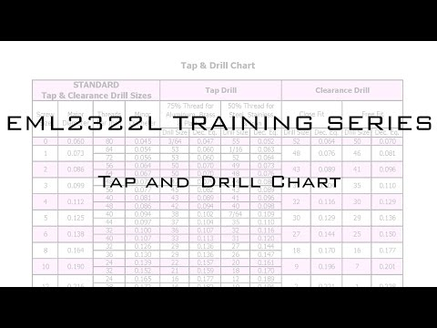 Tap and Drill Chart Video - YouTube