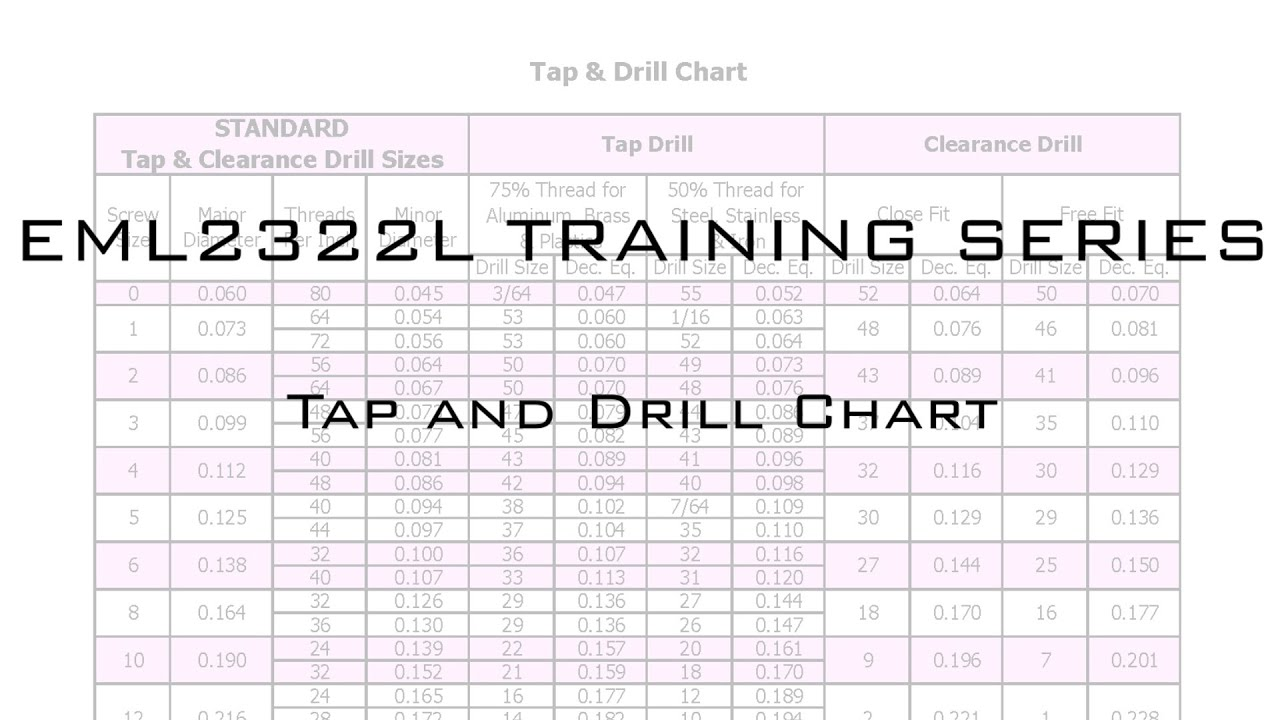 Tap and Drill Chart Video