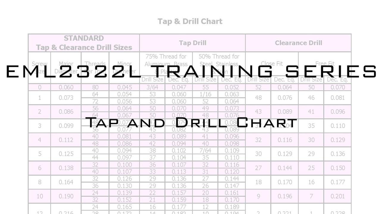 center drill chart
