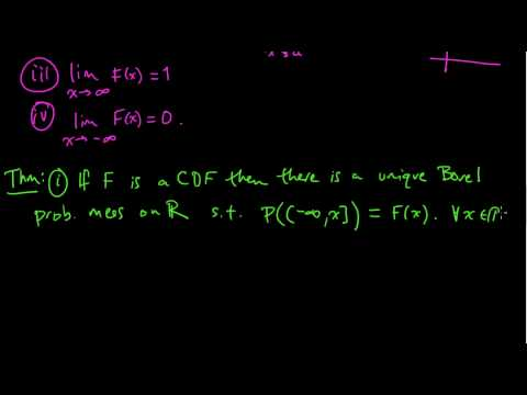 (PP 1.8) Measure theory: CDFs and Borel Probability Measures