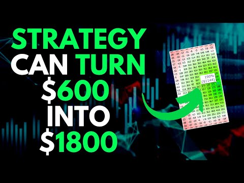 TURN $600 INTO $1800 USING THIS RARE STRATEGY | TRADING OPTIONS