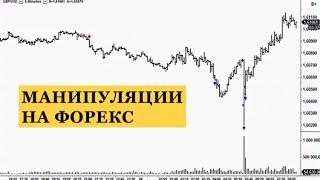 Манипуляции на Форекс при Торговле Интрадей