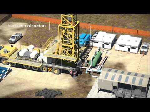 Santos Drilling Gas