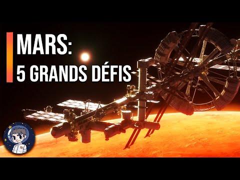 MARS: Les 5 plus grands défis à relever - Le Saviez Vous # 8 - Le Journal de l'Espace
