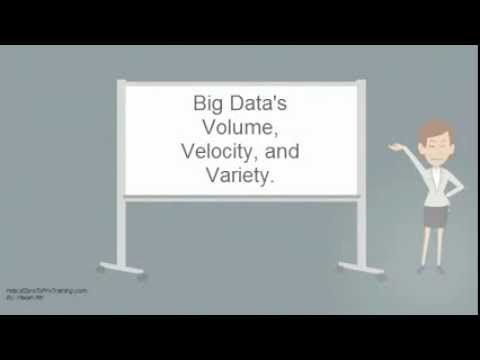 Big Data's Volume, Velocity, and Variety (3 Vs)