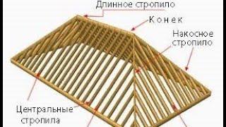 Как зарезать края конька для вальмовой крыши