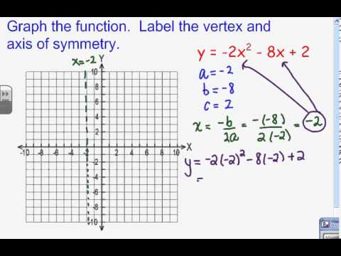 Lesson 4 1 Graphing Quadratic Functions Standard Form 2 Youtube