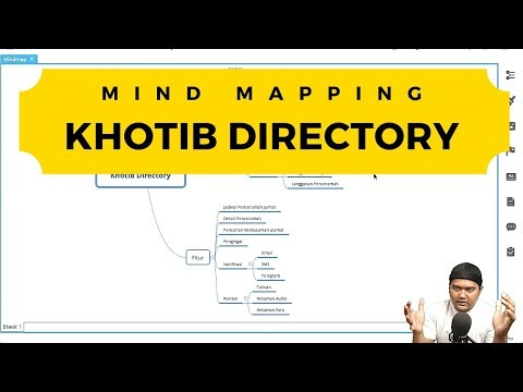 mind-mapping---khotib-directory