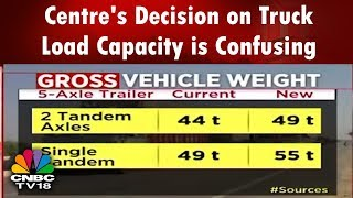Ashok Leyland Says Centre's Decision on Increasing Truck Load Capacity is Confusing for Industry