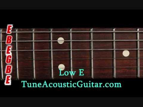 Open E Tuning - Open E Minor Online Guitar Tuner