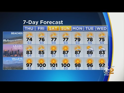 CBSLA Morning Weather Brief (May 29) - YouTube