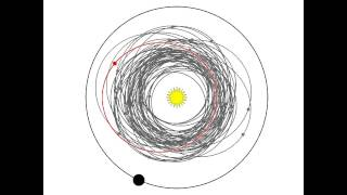 Resonances in the Asteroid Belt