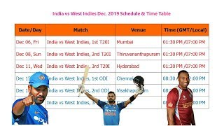 India vs West Indies Dec. 2019 Schedule & Time Table