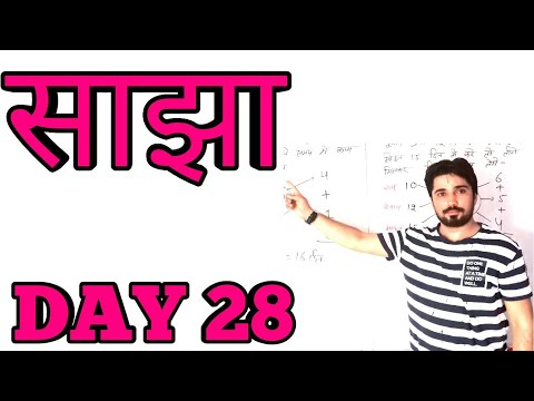 Partnership Live class|| Railway Maths loco D group || Best tricks Ak Sir || Tricky maths||