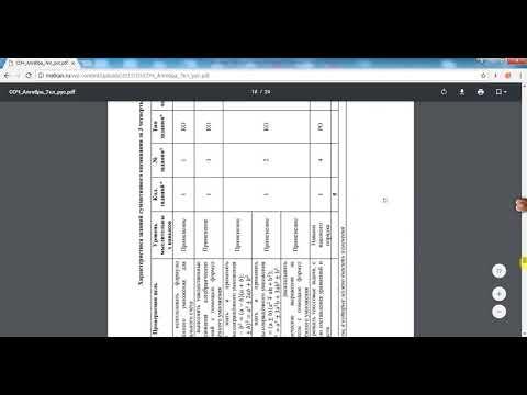 ответы соч 7 класс 4 четверть алгебра