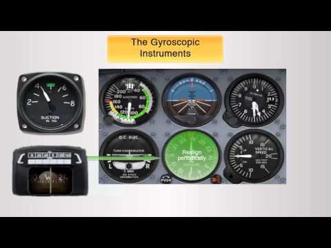 Private Pilot Chek-Ride Preparation (PPV)