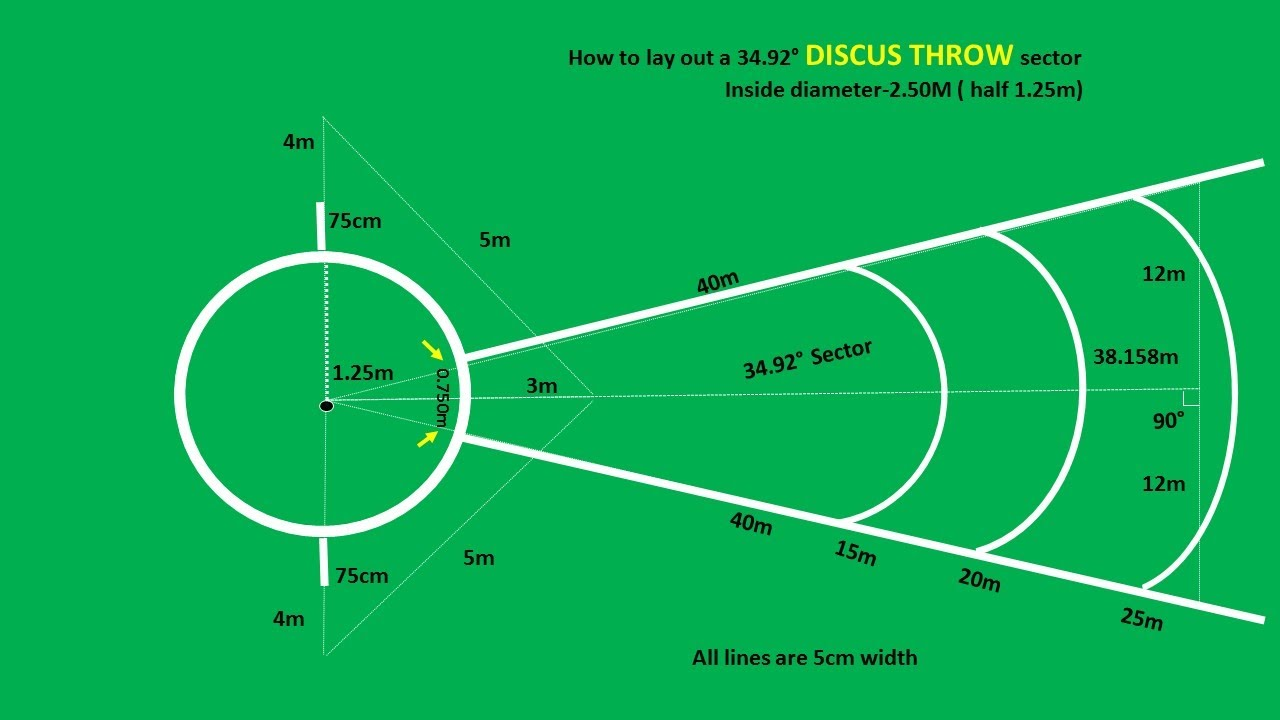 Discus Throw Sector Easy Marking In Athletics