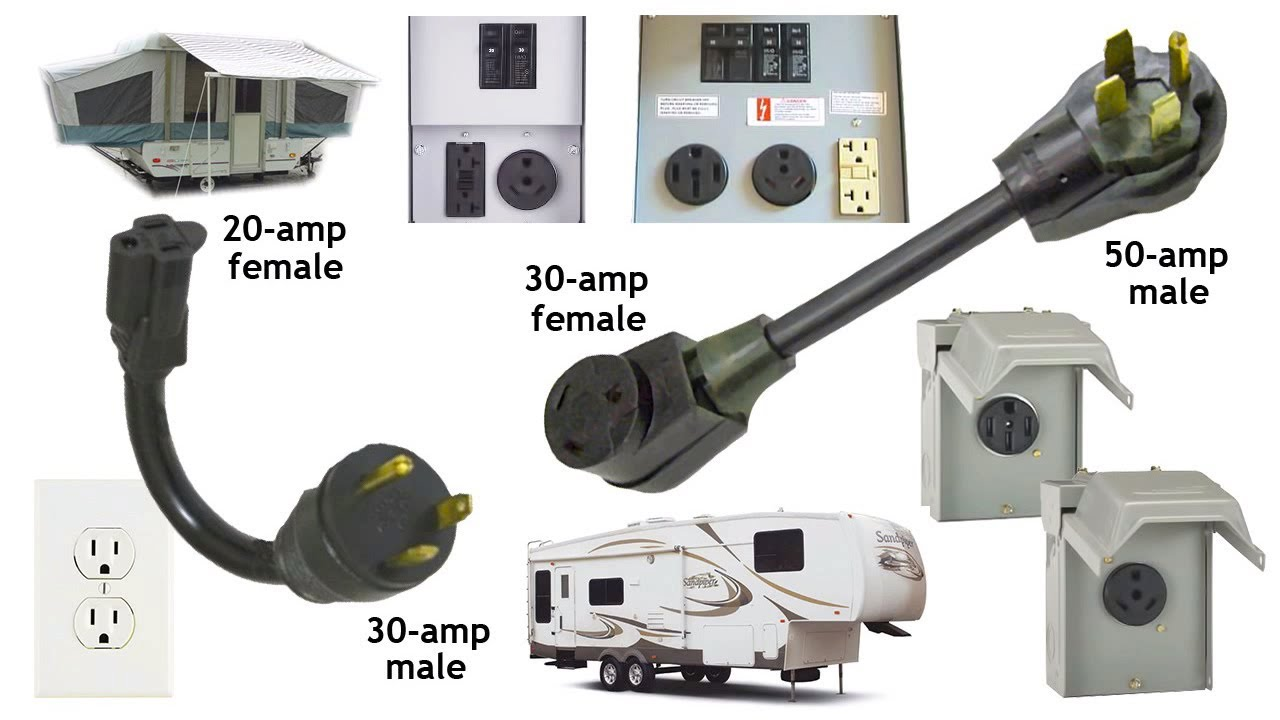 hight resolution of how to plug in an rv dog bones 101 youtube 50 amp rv receptacle wiring diagram 40 amp rv plug wiring