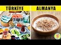 Gambar cover Farklı Ülkelere Ait En İlginç 9 Kahvaltı