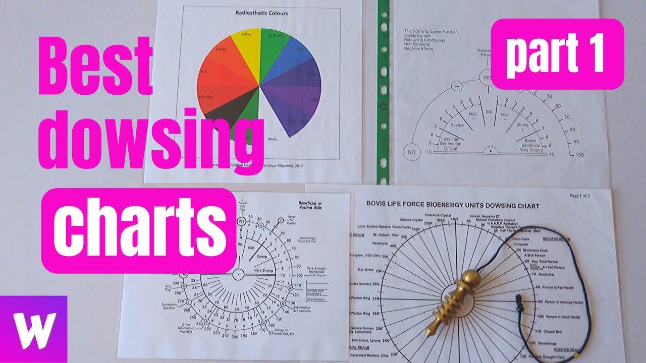 photograph regarding Free Printable Pendulum Charts titled Easiest Dowsing Charts