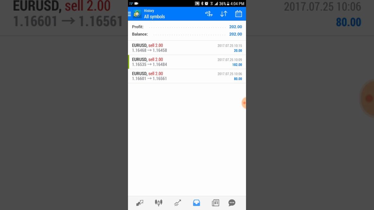 forex trader newbie | TraderViet