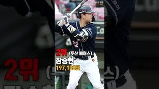 [프로야구] 2021 KBO 올스타 팬 투표 3차 중간…