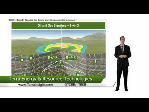 Presentation on Terra Energy & Resource Technolgies, Inc.