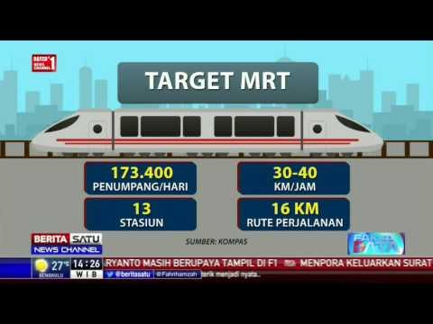 Fakta Data: Transportasi Jakarta
