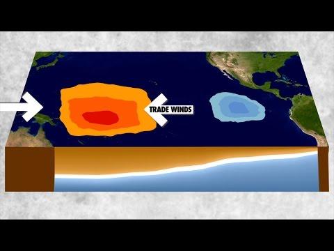 El Niño and La Niña Explained