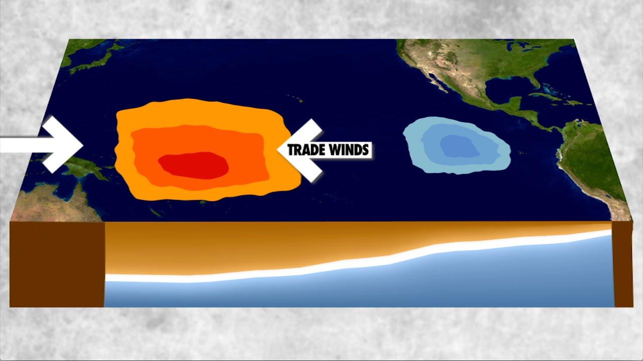 NWS Jackson, MS: El Nino and La Nina