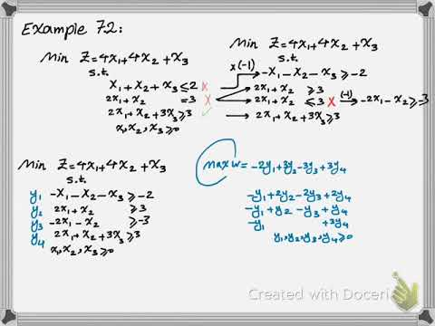 Dual Programming Part 3: Writing The Dual Programming Of A Linear Programming Problem