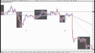 Live Forex Trading Seminar - April 12th 2012