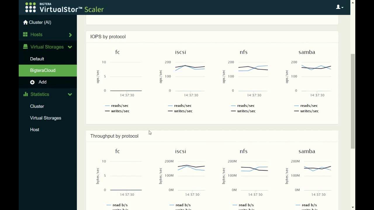 Software-Defined Storage | Solution - GIGABYTE Global
