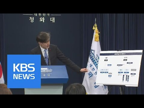 Investigative Reform   KBS뉴스   KBS NEWS