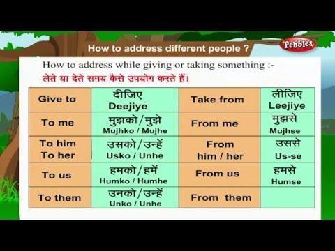 Learn Hindi Through English : How to Address People | Hindi Speaking | Hindi Grammar